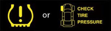 TPMS warning light symbols