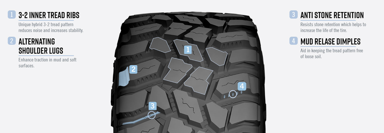 Tread close-up of Discoverer STT Pro