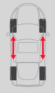 Why is it important to know if tires are directional?