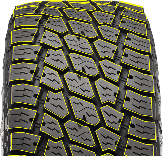 Pitch tread blocks