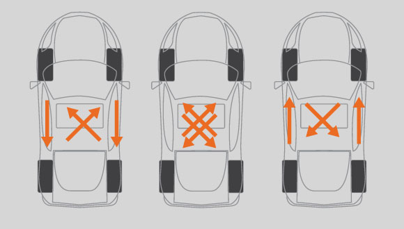 forward cross rear cross rotation patterns