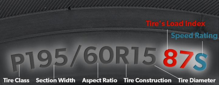 Service description on tire sidewall