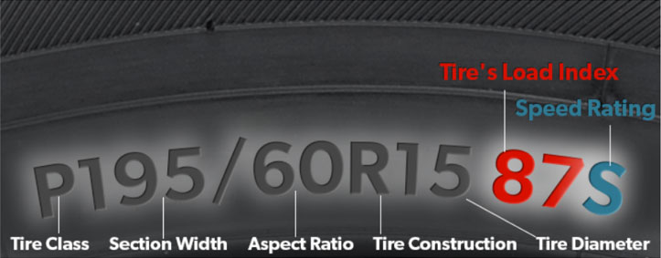 How to find tire load index