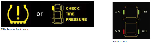 Why do tires blowout?