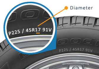Where to find your tire's diameter